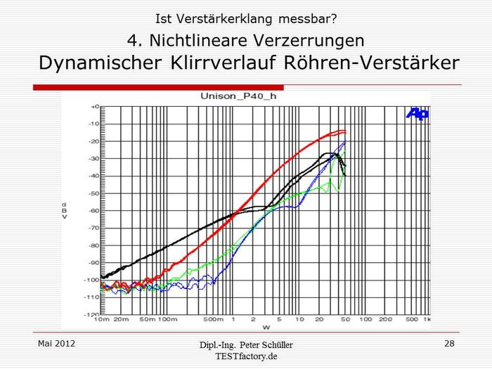 One Watt Audio Amplifier Willkommen auf meiner Technik ITK ....pdf