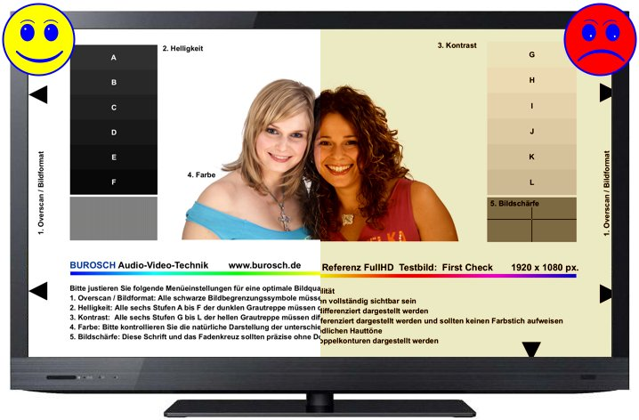 First Check Best TV Settings