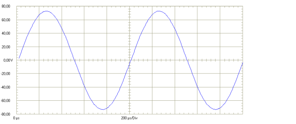 Lautsprecher-Technik: Grundlagenwissen vom Spezialisten