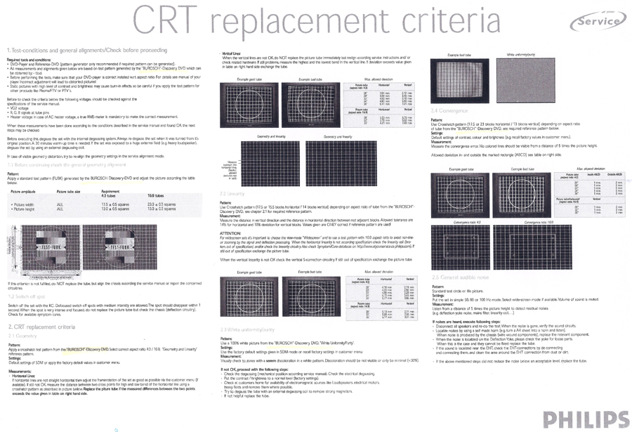 Philips CRT Replacement Criteria